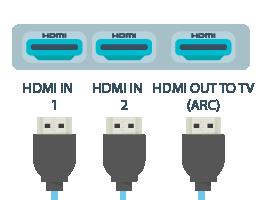 Understanding HDMI-CEC frame
